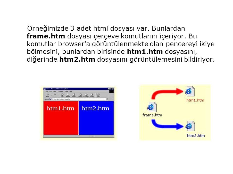 Örneğimizde 3 adet html dosyası var. Bunlardan frame