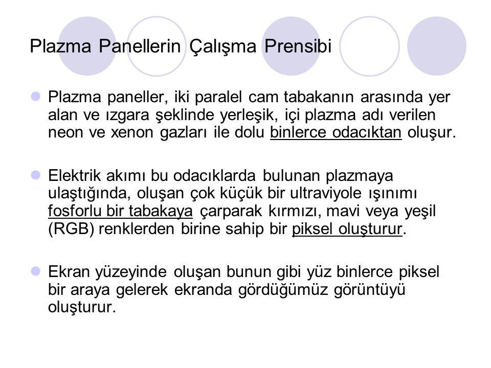 Plazma Panellerin Çalışma Prensibi