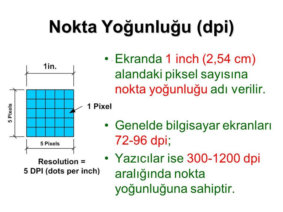 Nokta Yoğunluğu (dpi) Ekranda 1 inch (2,54 cm) alandaki piksel sayısına nokta yoğunluğu adı verilir.