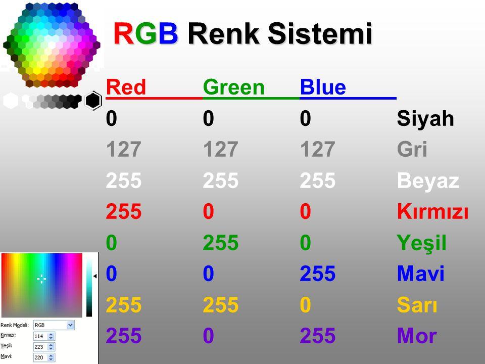 RGB Renk Sistemi Red Green Blue 0 0 0 Siyah 127 127 127 Gri