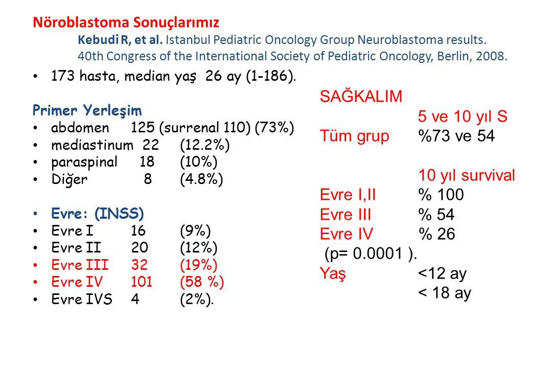 Nöroblastoma Sonuçlarımız Kebudi R, et al
