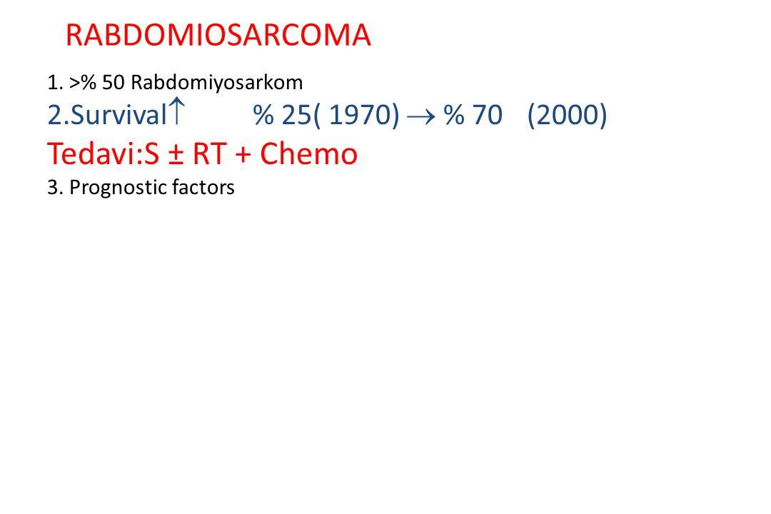 RABDOMIOSARCOMA Tedavi:S ± RT + Chemo