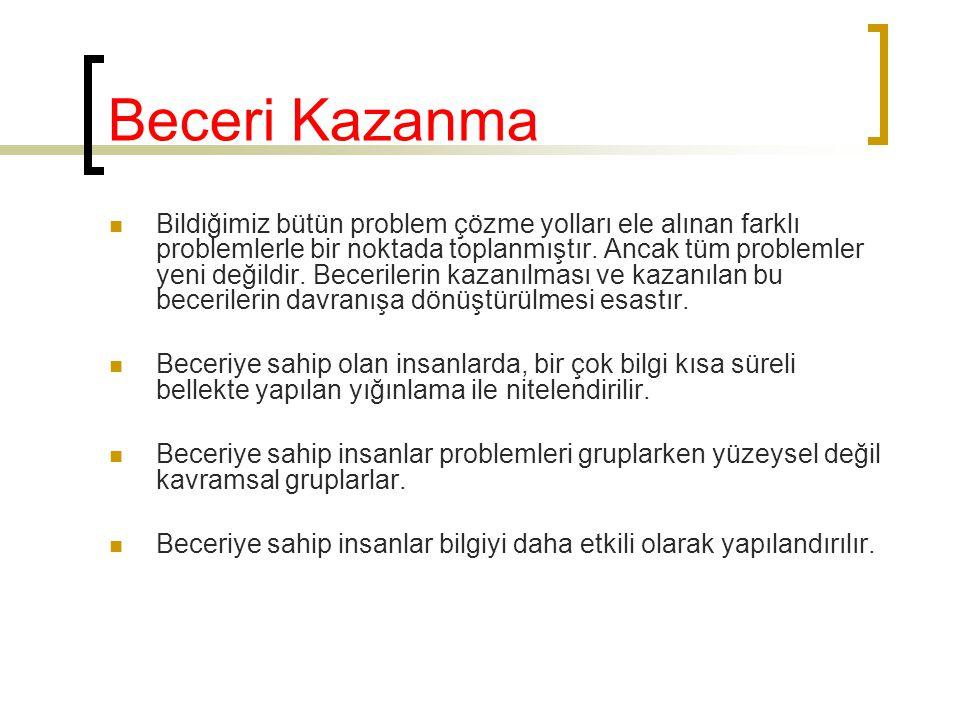 Beceri Kazanma
