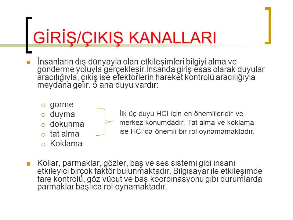 GİRİŞ/ÇIKIŞ KANALLARI