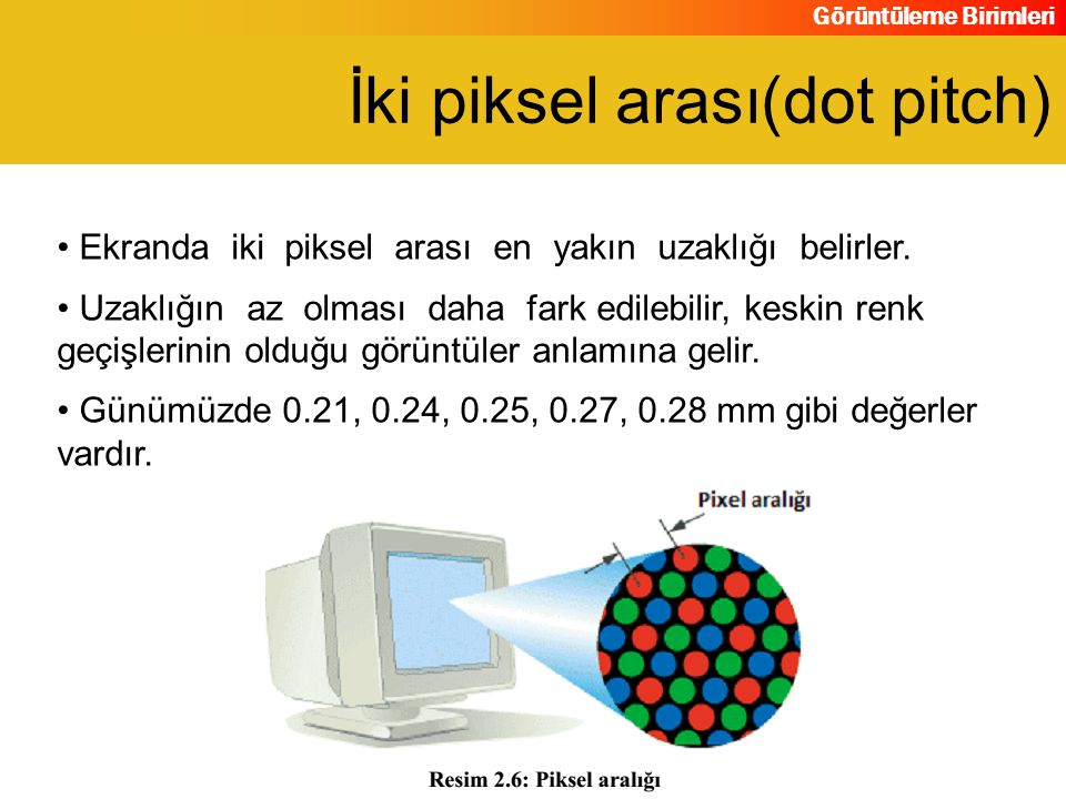 İki piksel arası(dot pitch)