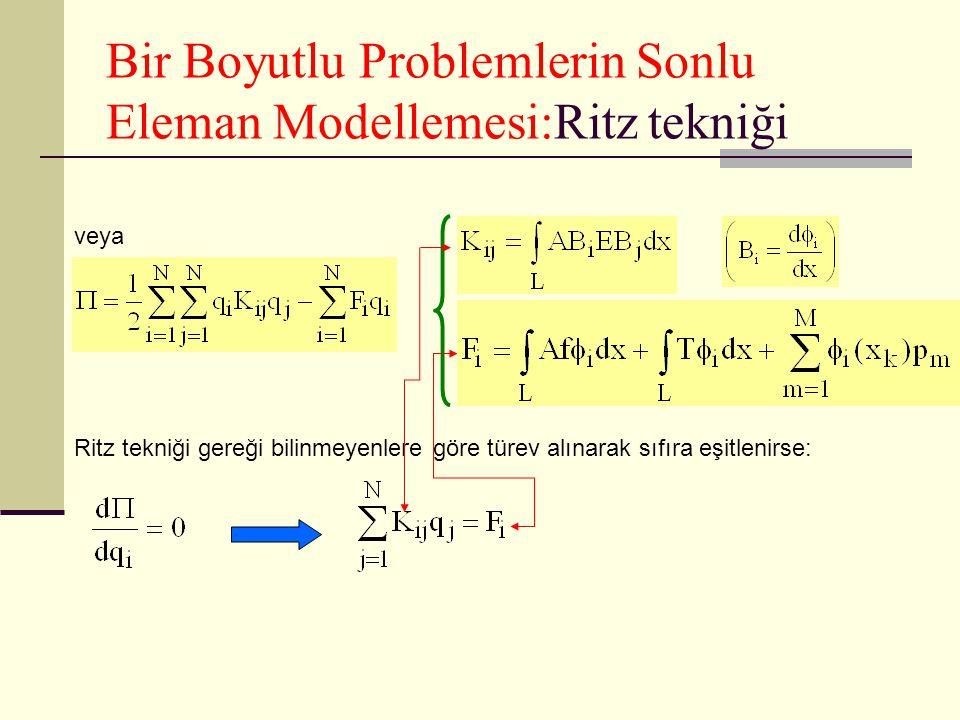 Bir Boyutlu Problemlerin Sonlu Eleman Modellemesi:Ritz tekniği