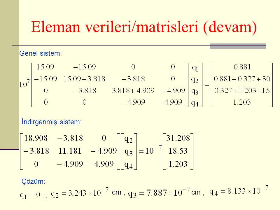 Eleman verileri/matrisleri (devam)