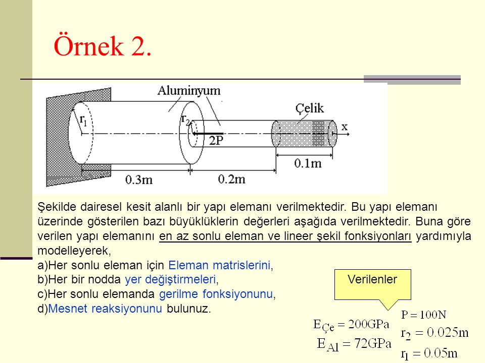 Örnek 2. Şekilde dairesel kesit alanlı bir yapı elemanı verilmektedir. Bu yapı elemanı.