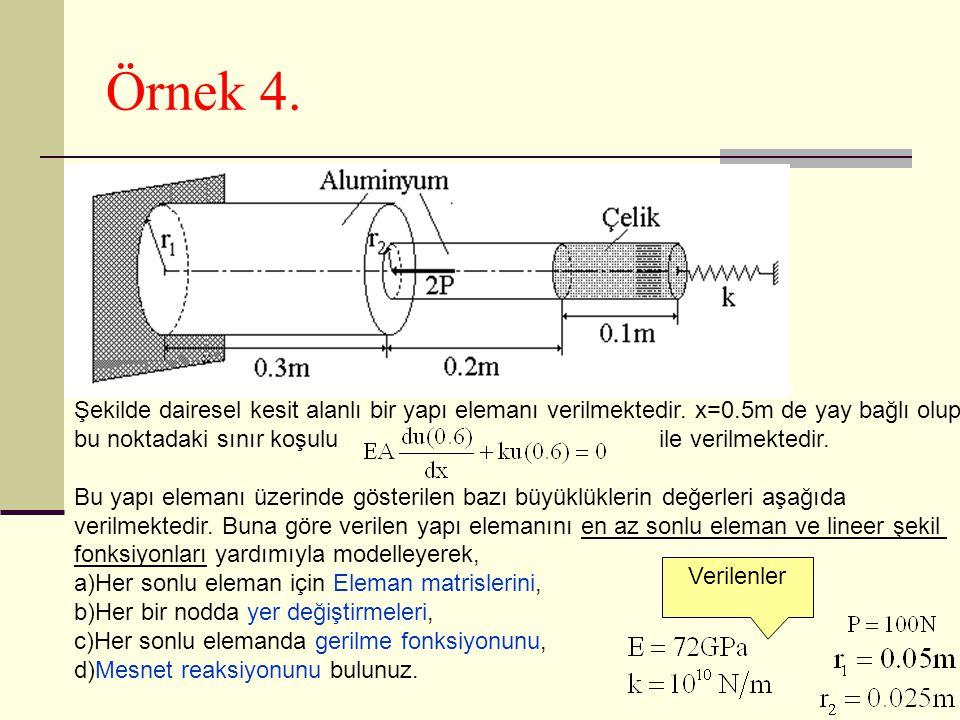 Örnek 4. Şekilde dairesel kesit alanlı bir yapı elemanı verilmektedir. x=0.5m de yay bağlı olup.