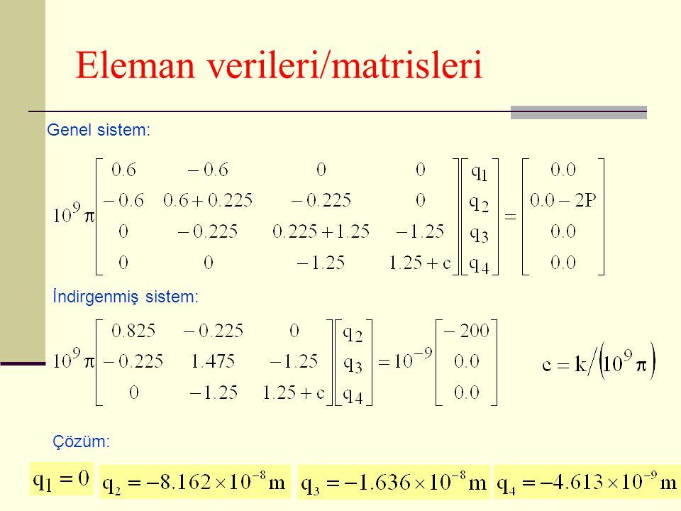 Eleman verileri/matrisleri