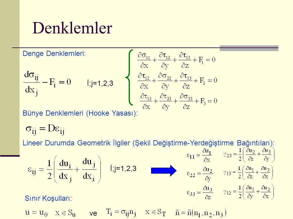 Denklemler Denge Denklemleri: İ;j=1,2,3