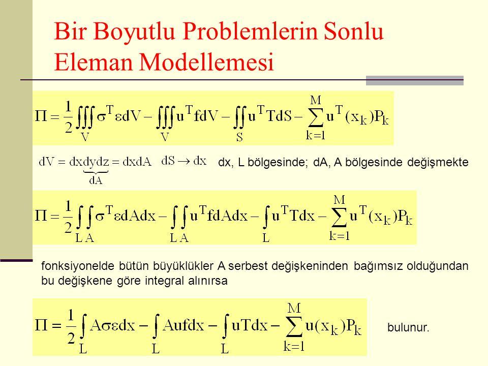 Bir Boyutlu Problemlerin Sonlu Eleman Modellemesi