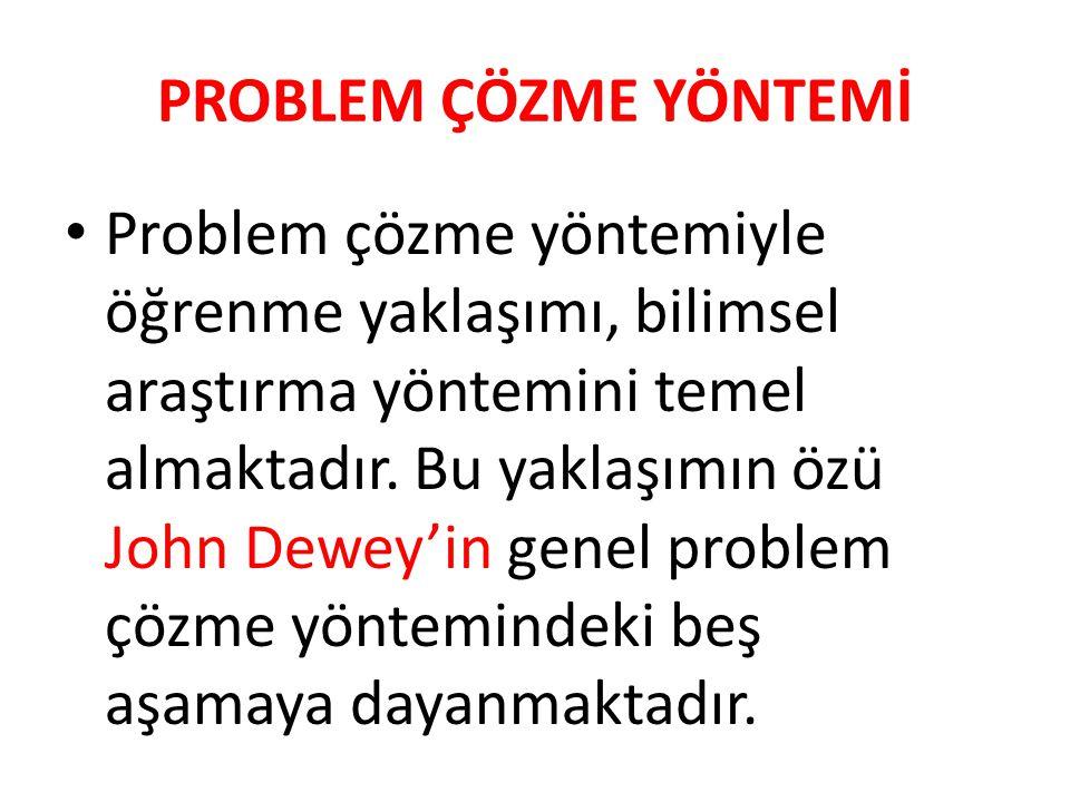 PROBLEM ÇÖZME YÖNTEMİ