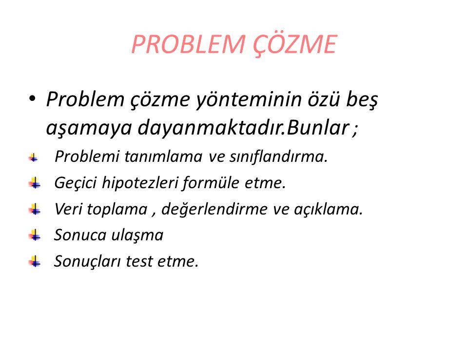 PROBLEM ÇÖZME Problem çözme yönteminin özü beş aşamaya dayanmaktadır.Bunlar ; Problemi tanımlama ve sınıflandırma.