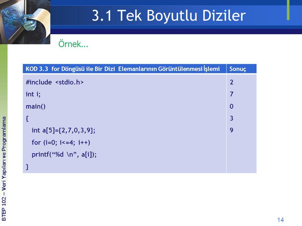3.1 Tek Boyutlu Diziler Örnek... #include <stdio.h> int i;