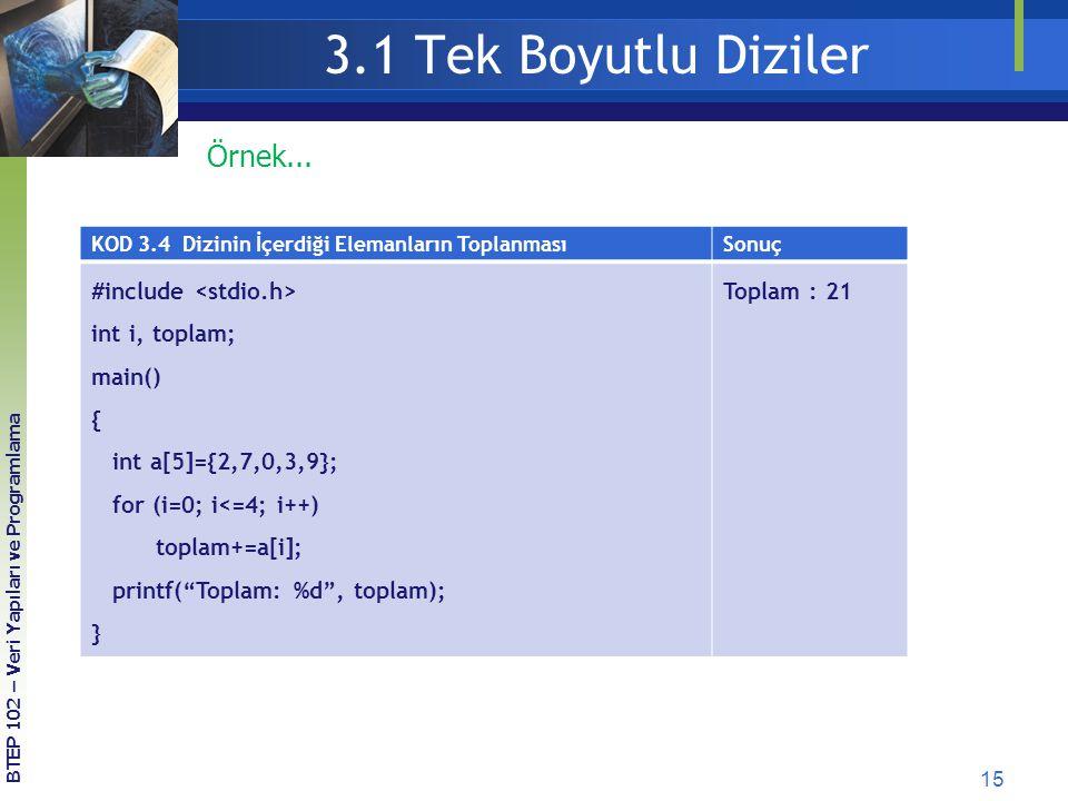 3.1 Tek Boyutlu Diziler Örnek... #include <stdio.h>