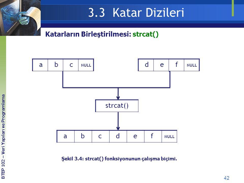 3.3 Katar Dizileri Katarların Birleştirilmesi: strcat() a b c d e f