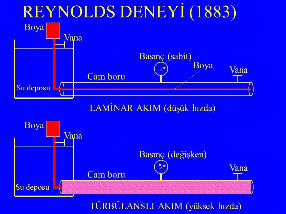 REYNOLDS DENEYİ (1883) Boya Vana Basınç (sabit) Cam boru