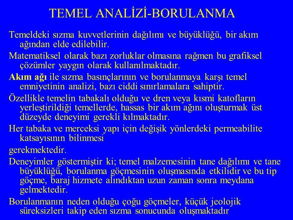 TEMEL ANALİZİ-BORULANMA