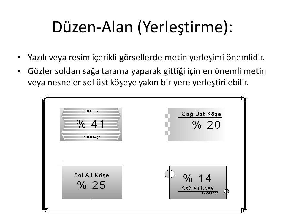 Düzen-Alan (Yerleştirme):