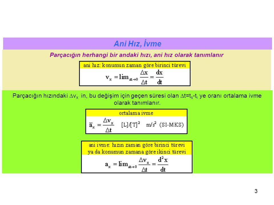 Parçacığın herhangi bir andaki hızı, ani hız olarak tanımlanır