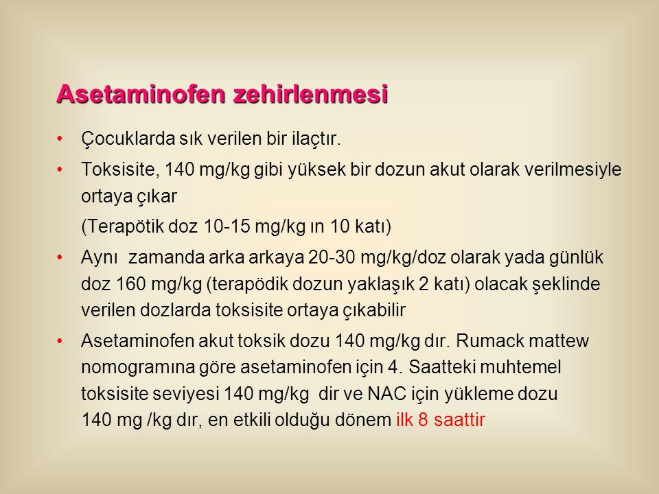Asetaminofen zehirlenmesi