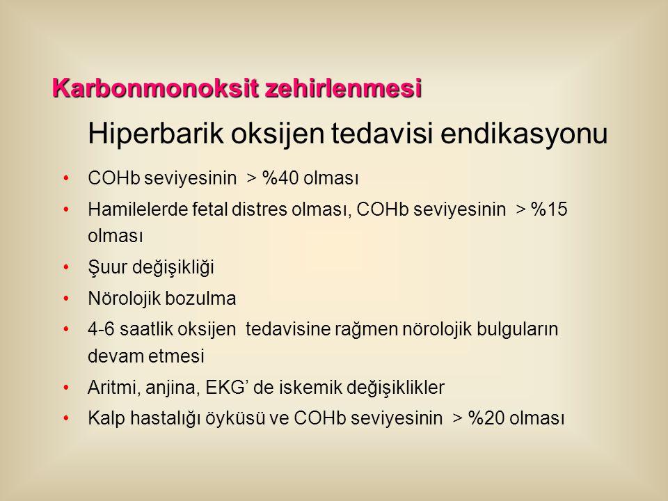 Hiperbarik oksijen tedavisi endikasyonu