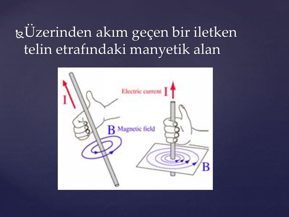Üzerinden akım geçen bir iletken telin etrafındaki manyetik alan