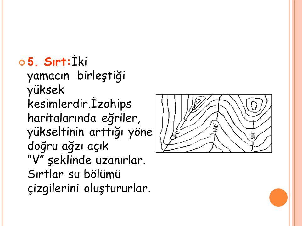 5. Sırt:İki yamacın birleştiği yüksek kesimlerdir