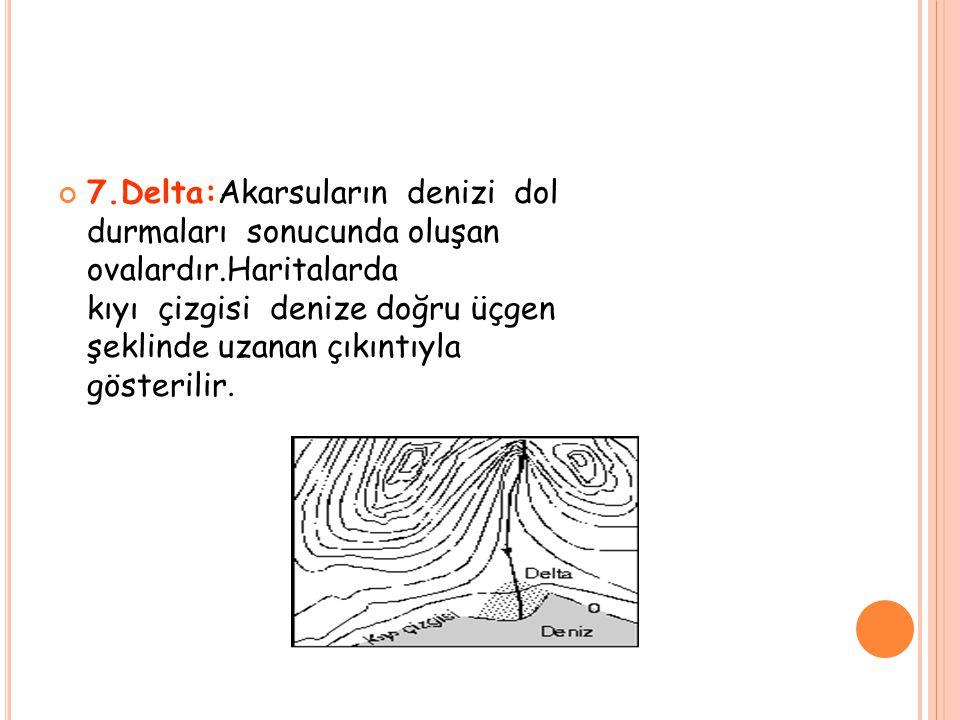 7. Delta:Akarsuların denizi dol durmaları sonucunda oluşan ovalardır