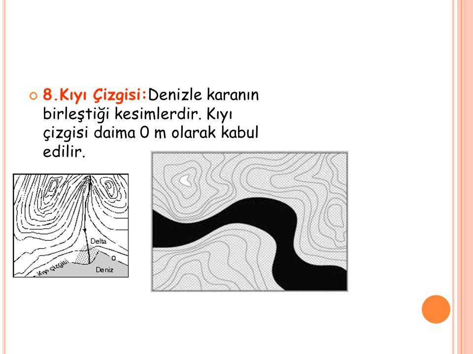 8. Kıyı Çizgisi:Denizle karanın birleştiği kesimlerdir