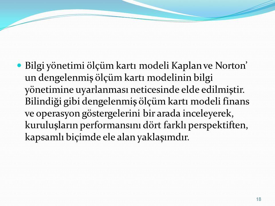 Bilgi yönetimi ölçüm kartı modeli Kaplan ve Norton' un dengelenmiş ölçüm kartı modelinin bilgi yönetimine uyarlanması neticesinde elde edilmiştir.