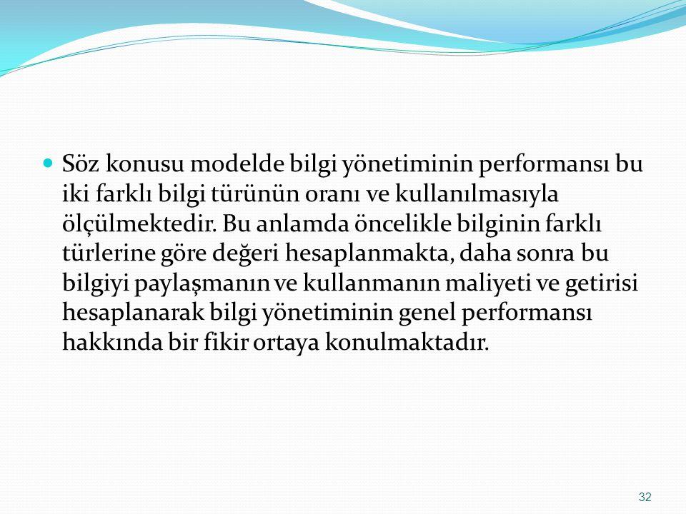 Söz konusu modelde bilgi yönetiminin performansı bu iki farklı bilgi türünün oranı ve kullanılmasıyla ölçülmektedir.