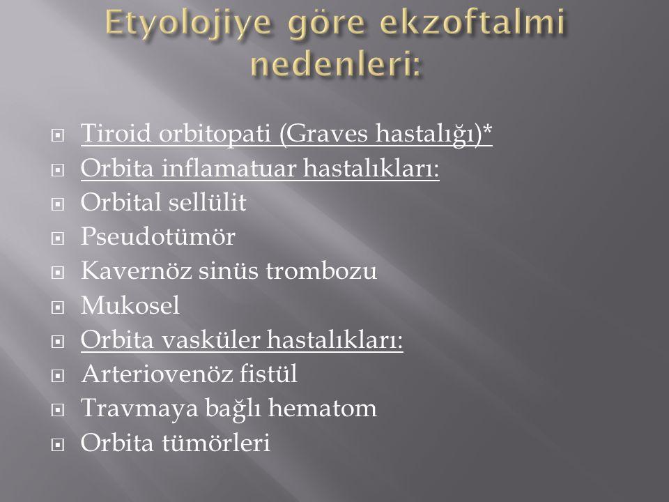 Etyolojiye göre ekzoftalmi nedenleri: