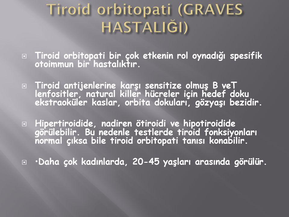 Tiroid orbitopati (GRAVES HASTALIĞI)