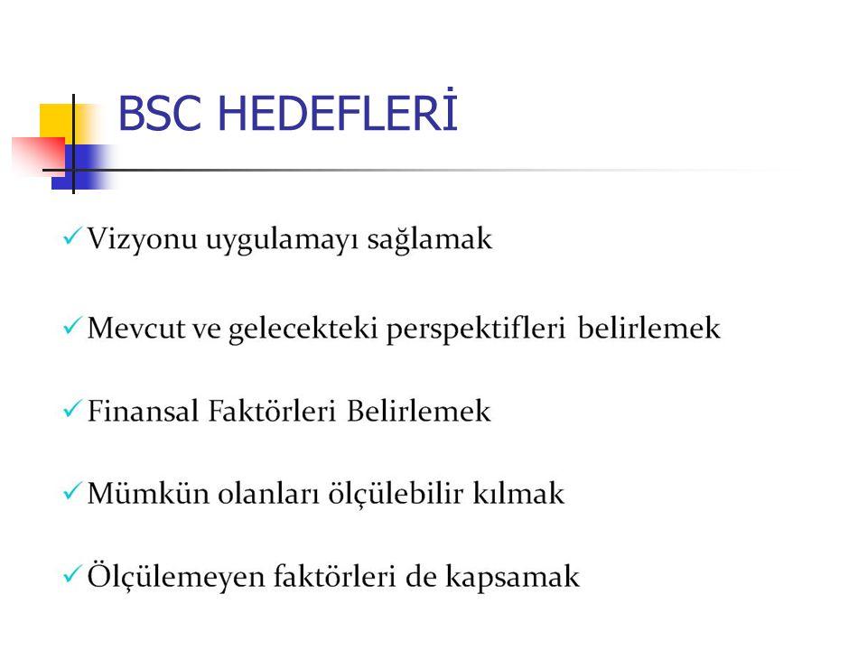 BSC HEDEFLERİ