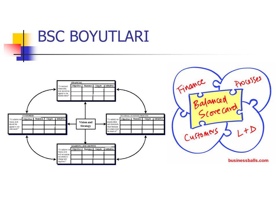 BSC BOYUTLARI