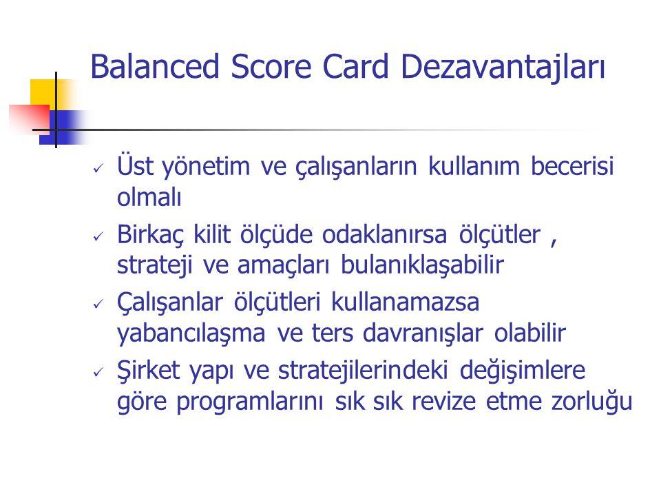 Balanced Score Card Dezavantajları
