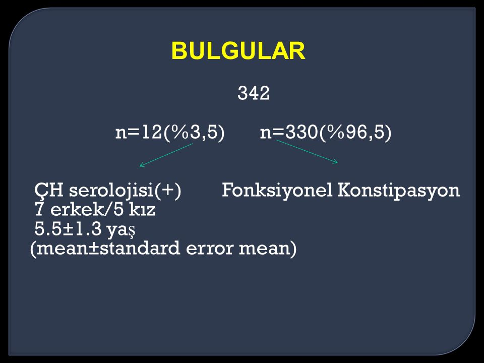BULGULAR 342. n=12(%3,5) n=330(%96,5) ÇH serolojisi(+) Fonksiyonel Konstipasyon. 7 erkek/5 kız.