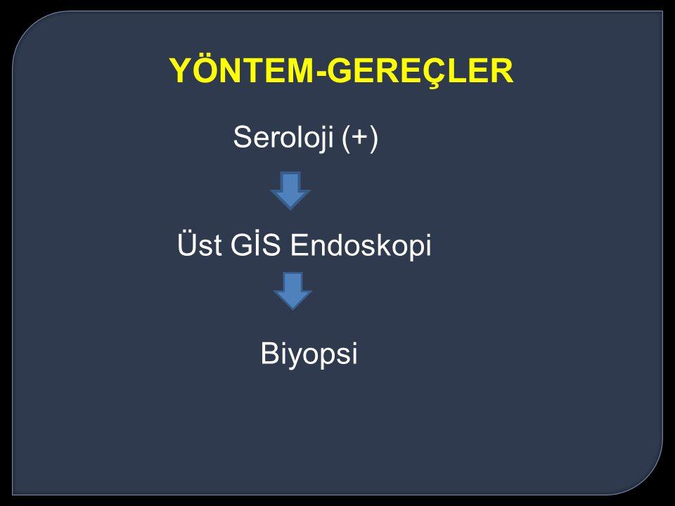 YÖNTEM-GEREÇLER Seroloji (+) Üst GİS Endoskopi Biyopsi