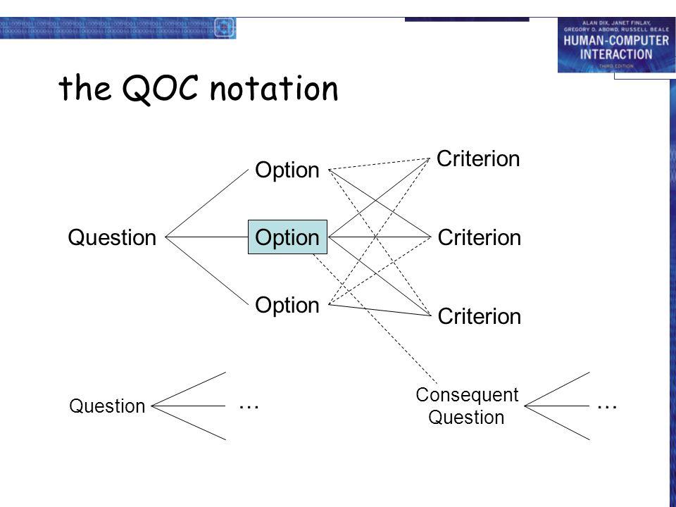 the QOC notation Criterion Option Question Option Criterion Option