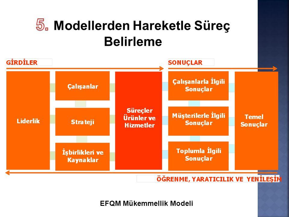 5. Modellerden Hareketle Süreç Belirleme