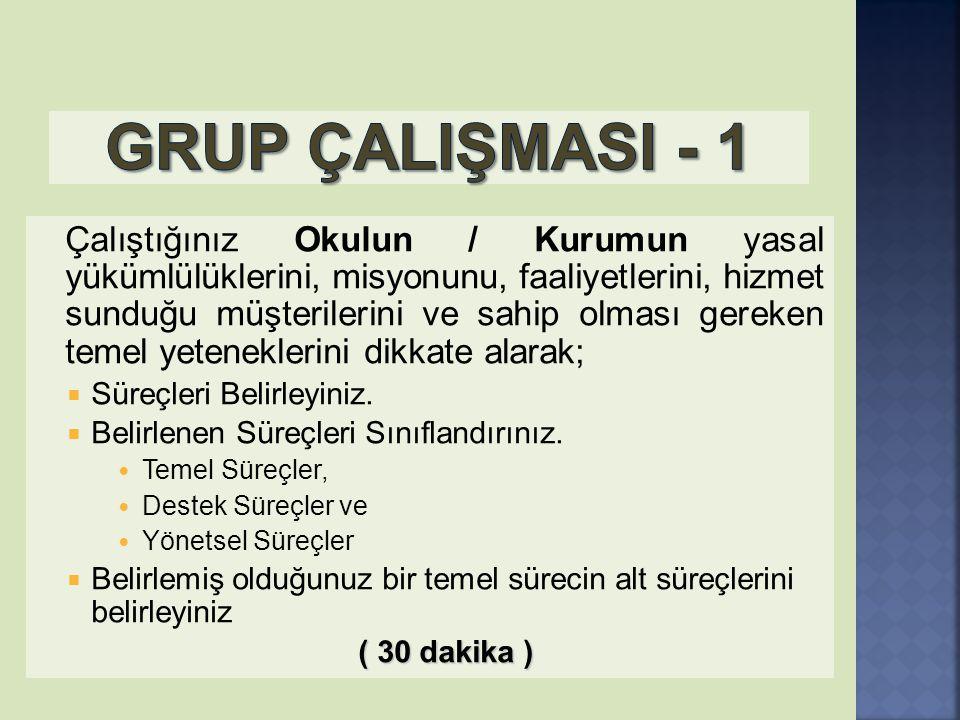 GRUP ÇALIŞMASI - 1