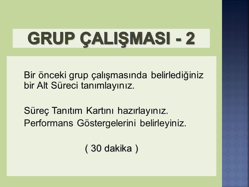 GRUP ÇALIŞMASI - 2 Bir önceki grup çalışmasında belirlediğiniz bir Alt Süreci tanımlayınız. Süreç Tanıtım Kartını hazırlayınız.
