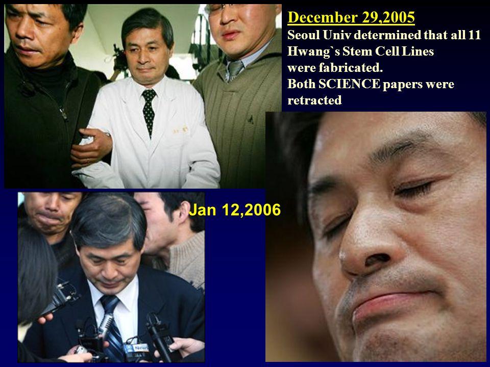 December 29,2005 Jan 12,2006 Seoul Univ determined that all 11