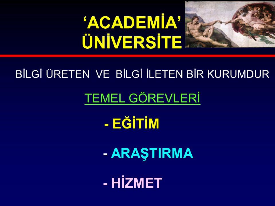 'ACADEMİA' ÜNİVERSİTE