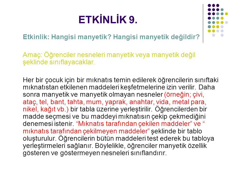 ETKİNLİK 9. Etkinlik: Hangisi manyetik Hangisi manyetik değildir