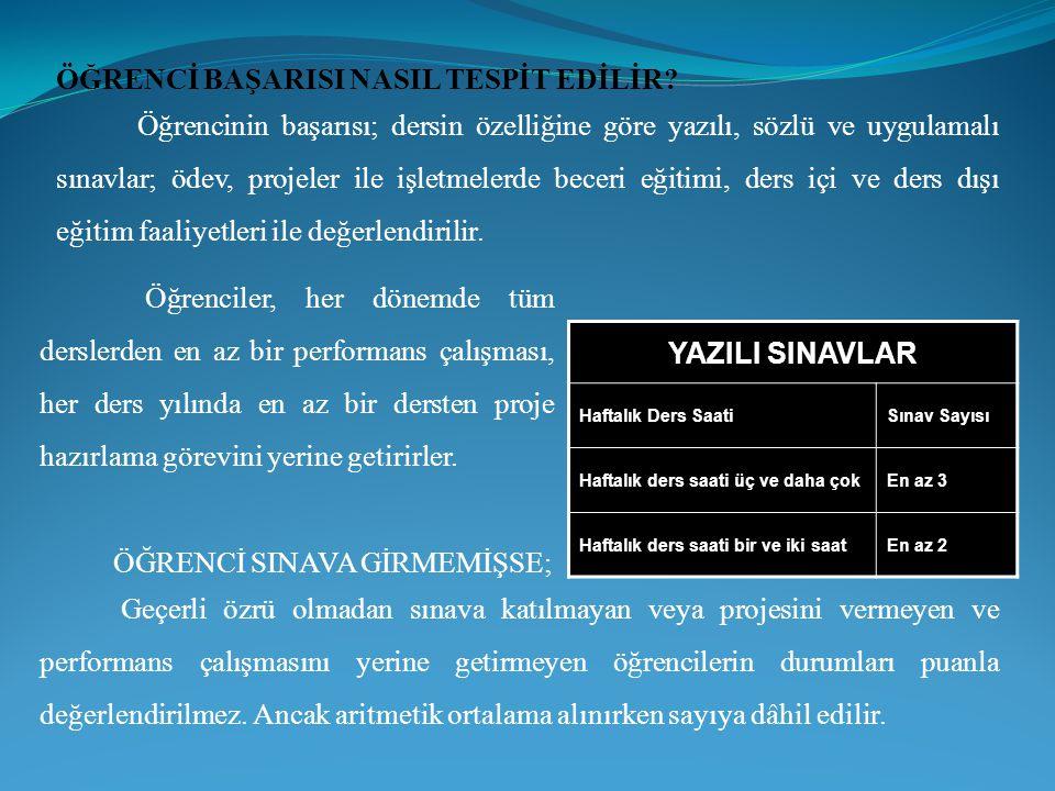 ÖĞRENCİ BAŞARISI NASIL TESPİT EDİLİR