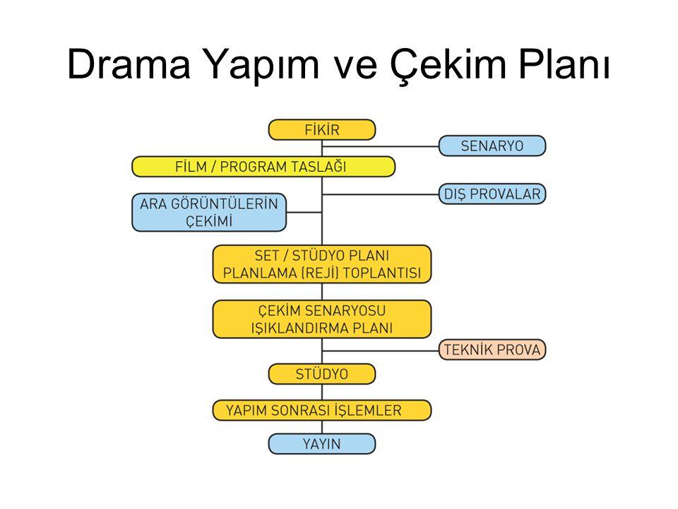 Drama Yapım ve Çekim Planı