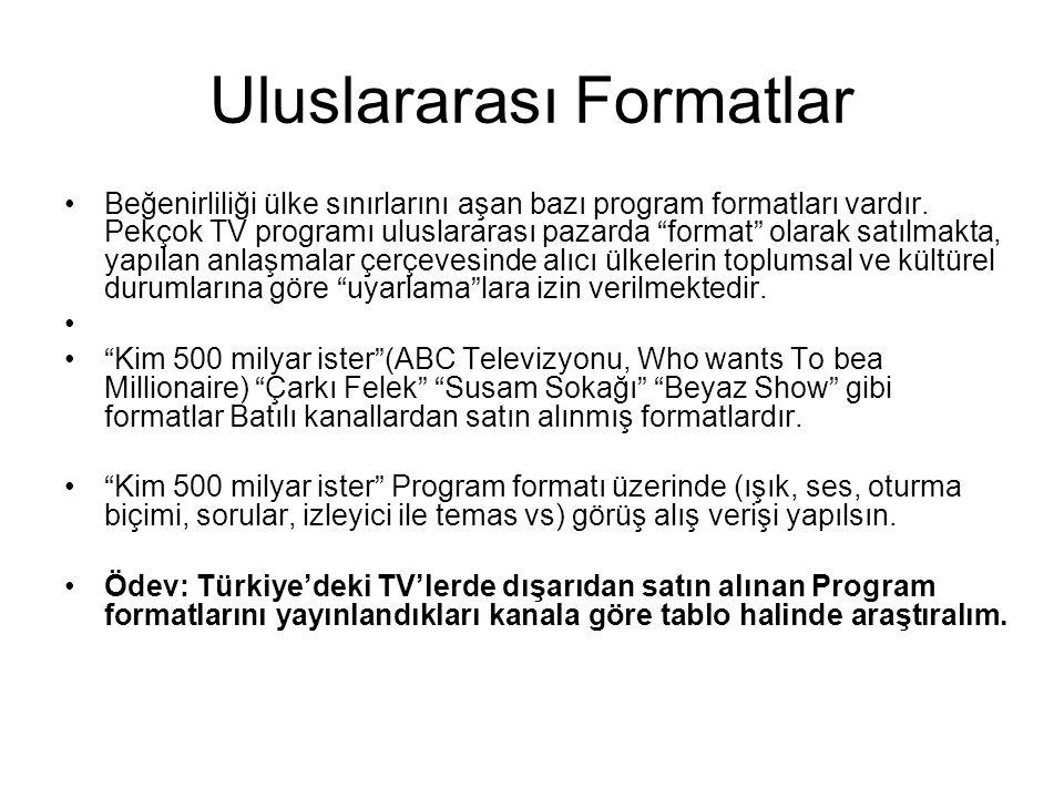 Uluslararası Formatlar